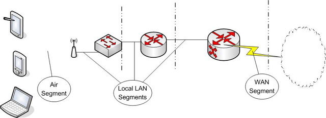 Network Diagram